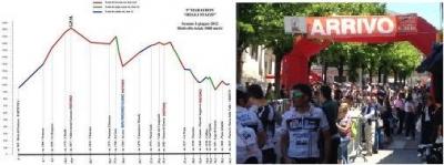 prima pagina maratona.JPG