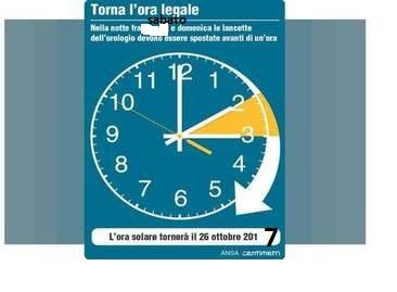 Stanotte torna l'ora legale, l'orologio va spostato in avati!!
